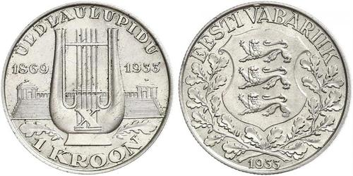 1 Krone Estonia (Republic) Silver