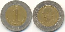 1 Lira Turkey (1923 - ) Brass/Nickel