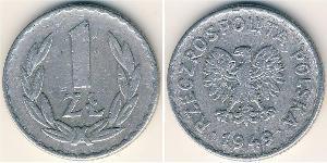 Zloty cena 1949 bank azerbaycan