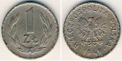 1 Zloty Poland Copper/Aluminium/Nickel