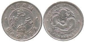 7.2 Кандарина República Popular China Plata