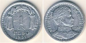 1 Peso Chile Aluminio