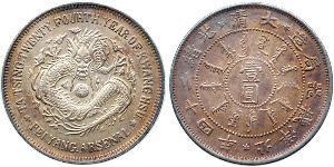 1 Долар Китайська Народна Республіка Мідь